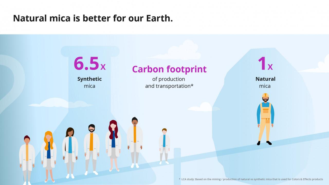 CAE Cloisonne Vivid Raspberry Website 05 Carbon footprint 1276x718px 2x