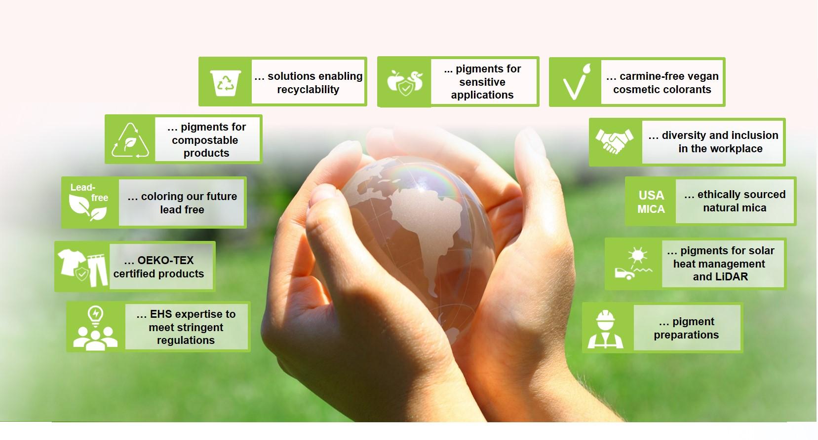 Sustainability infographic v5